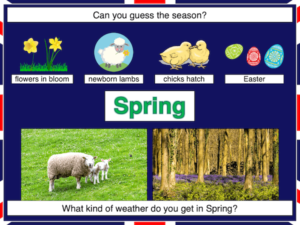 Identifying the four seasons of weather in the UK - cover image 1