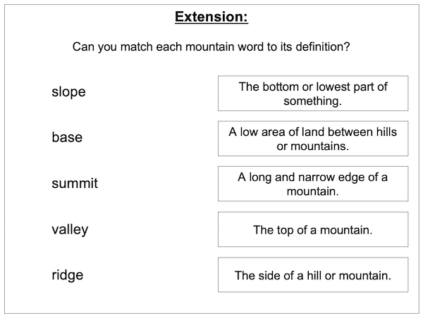 Identifying the key features of mountains - extension
