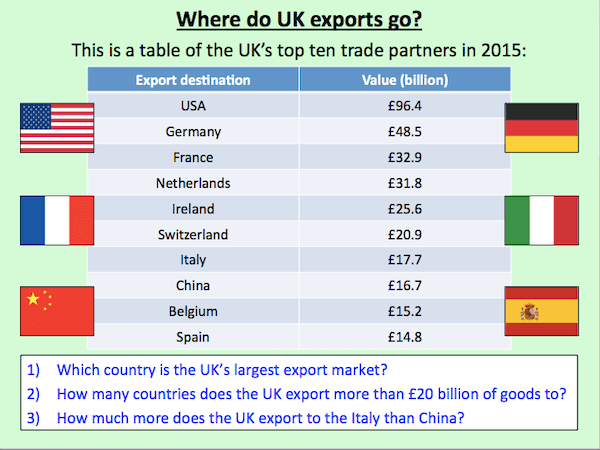 Investigating the UK's biggest exports - cover image 2