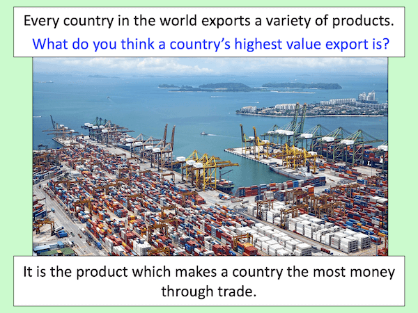 Investigating the highest value exports of different countries - cover image 1
