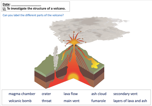 Investigating the structure of a volcano - activity - medium