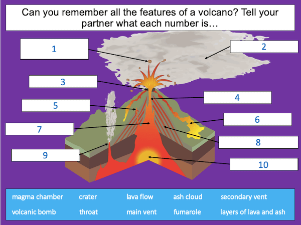 Investigating the structure of a volcano - cover image 1