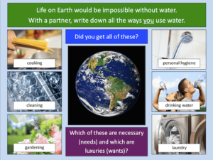 Thinking about the different ways we use water - cover image 1