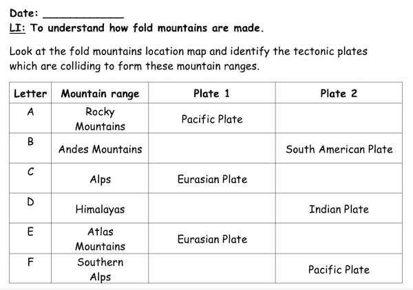 Understanding how fold mountains are formed - activity - easier