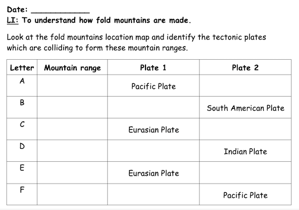 Understanding how fold mountains are formed - activity - medium