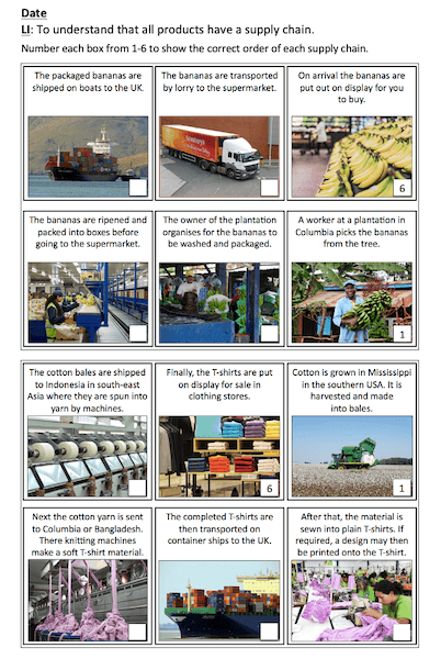 Understanding that all products have a supply chain - activity - easier
