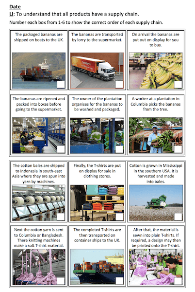 Understanding that all products have a supply chain - activity - harder