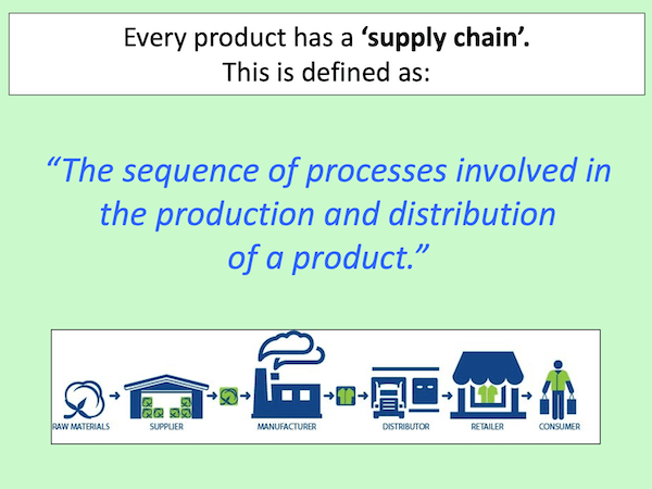Understanding the chocolate supply chain - cover image 1