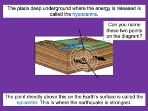 Understanding the causes of earthquakes - cover image 2