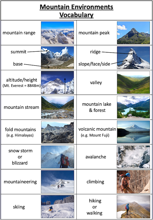 Mountain Environments - vocabulary page