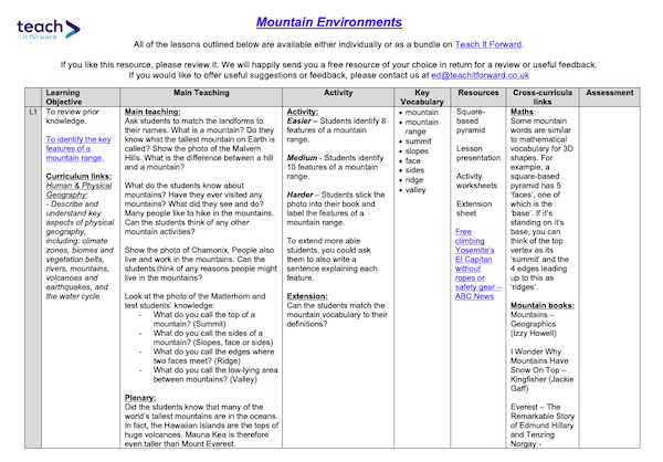 Mountain Environments - planning overview - TIF